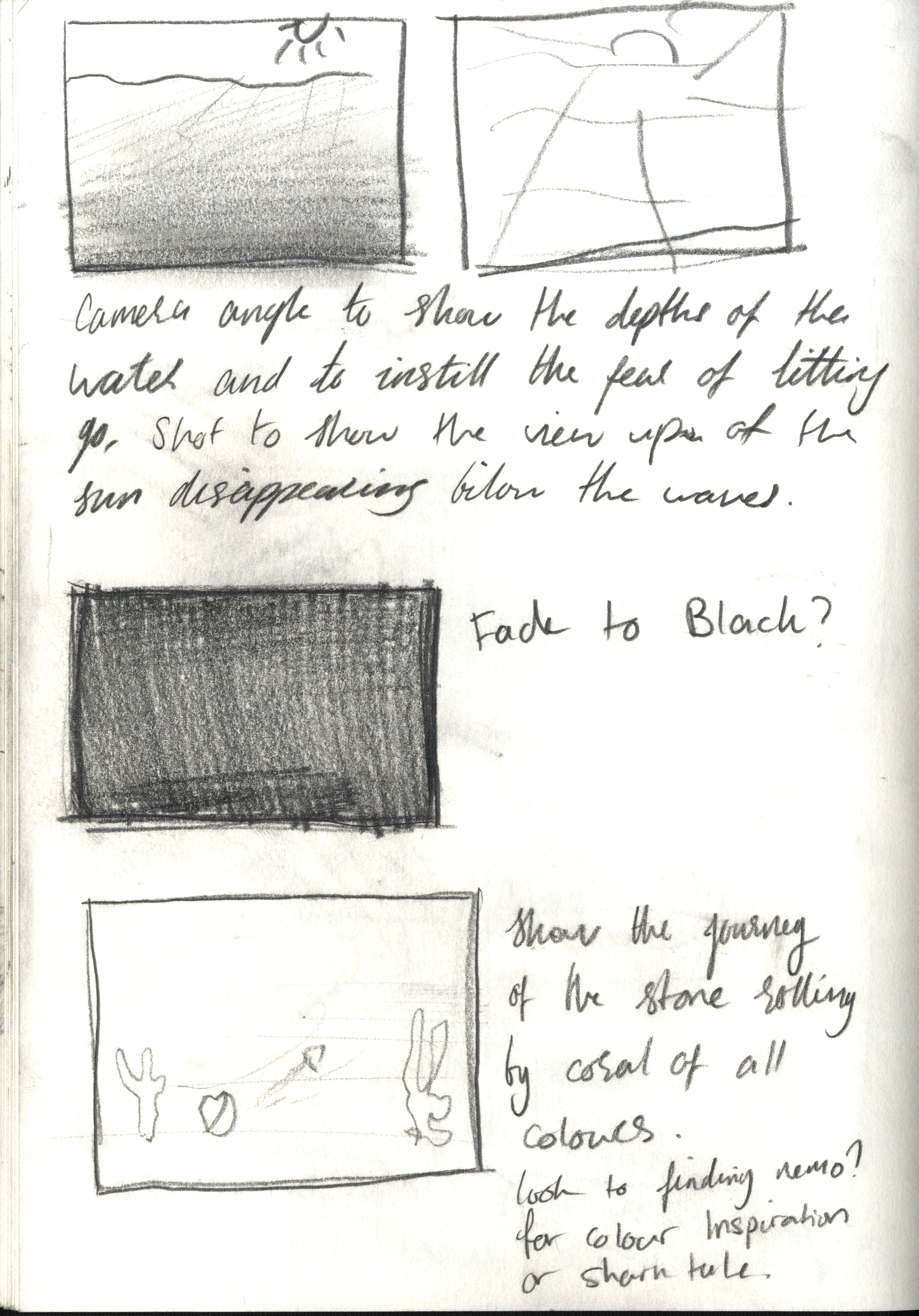 storyboard2 3